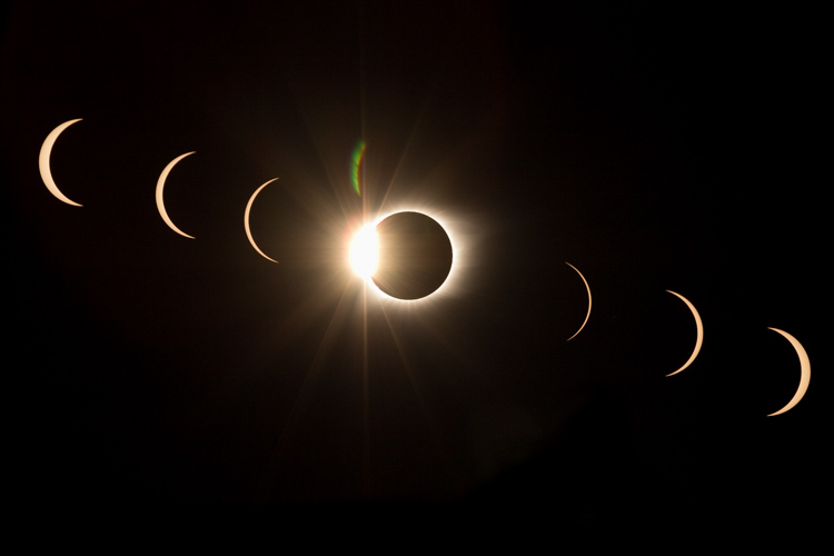 featured image of post: The Great American Eclipse