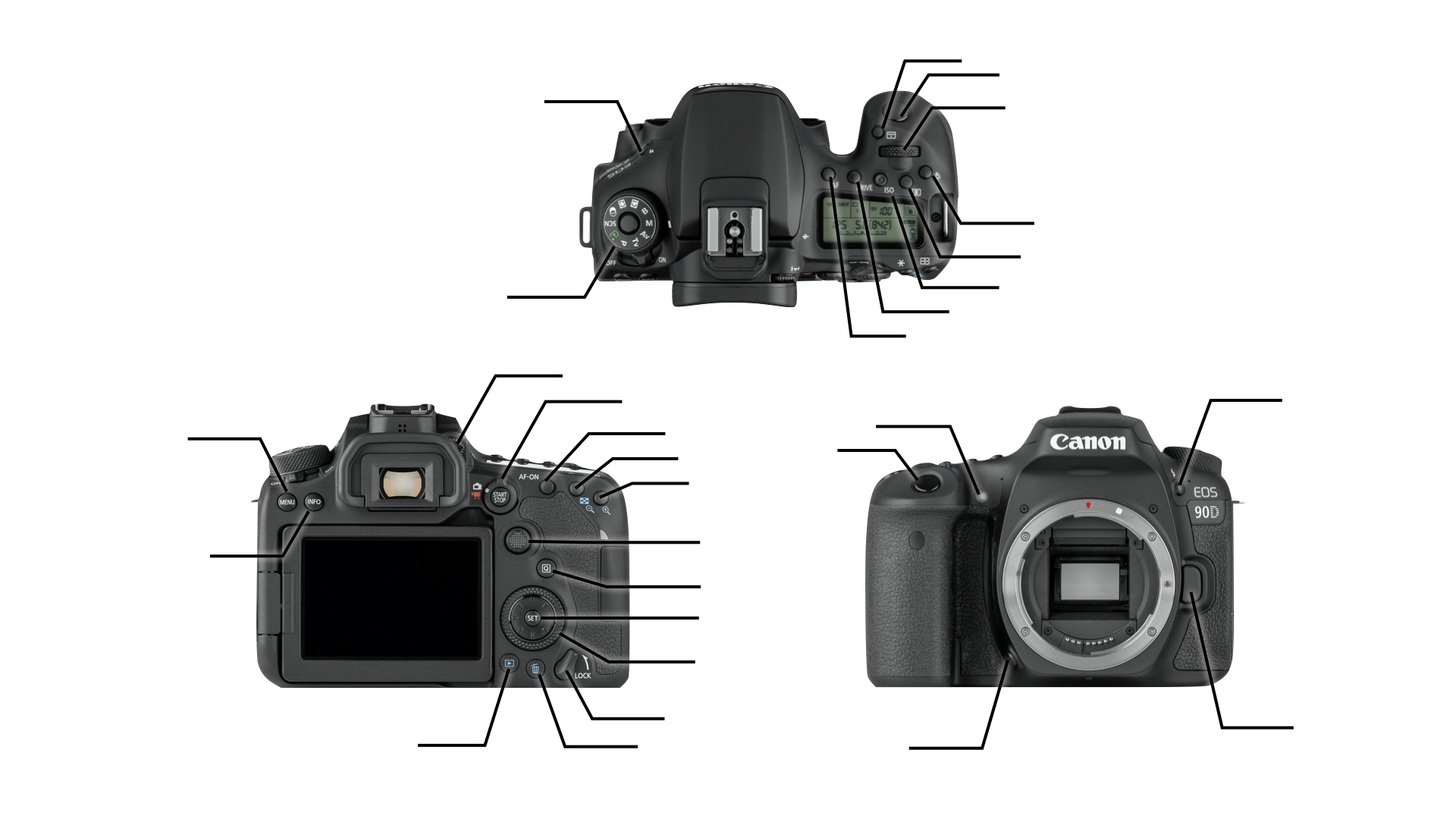 Front, back and top-down images of a camera; showing places of buttons and dials.